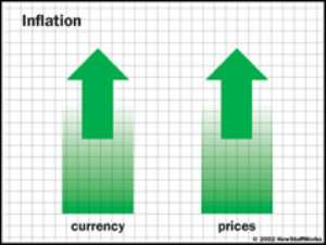 Inflation now at 20.3%
